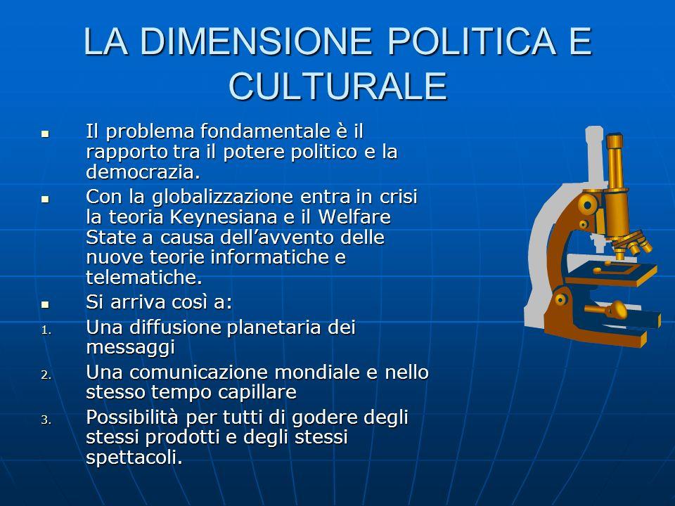 LA DIMENSIONE POLITICA E CULTURALE
