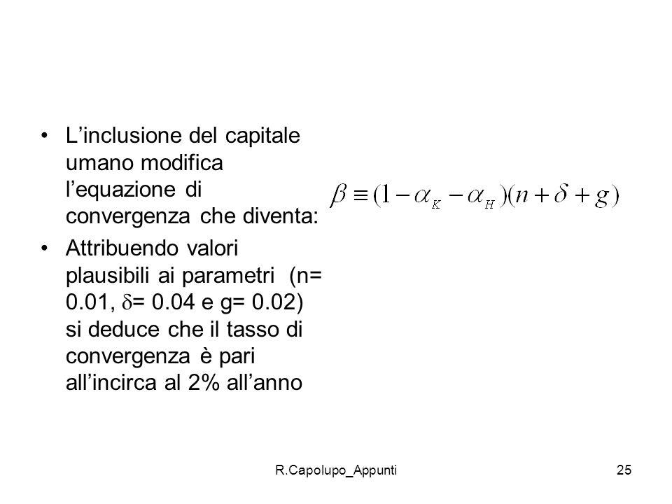 L'inclusione del capitale umano modifica l'equazione di convergenza che diventa: