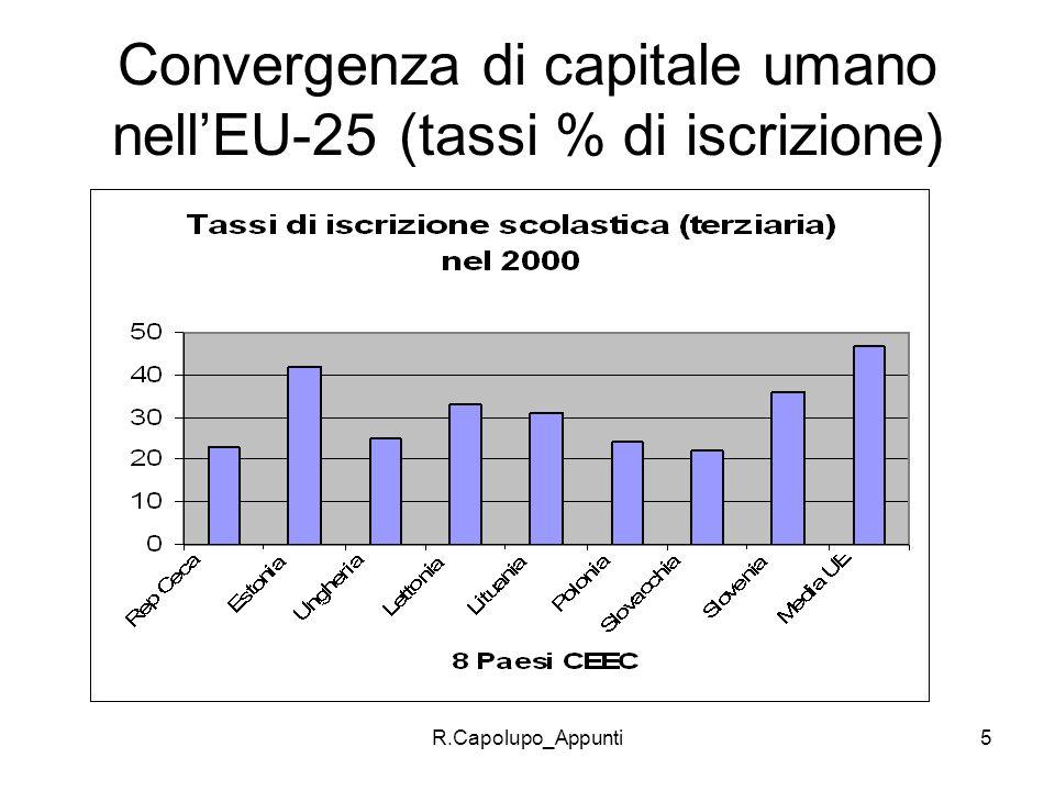 Convergenza di capitale umano nell'EU-25 (tassi % di iscrizione)
