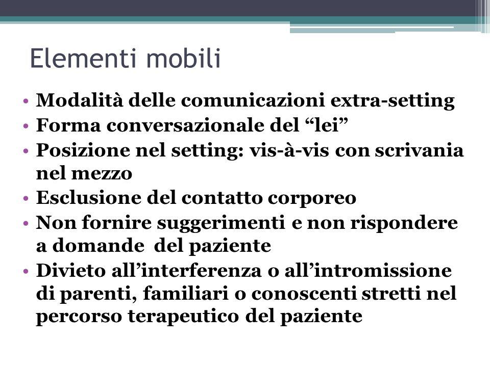 Elementi mobili Modalità delle comunicazioni extra-setting
