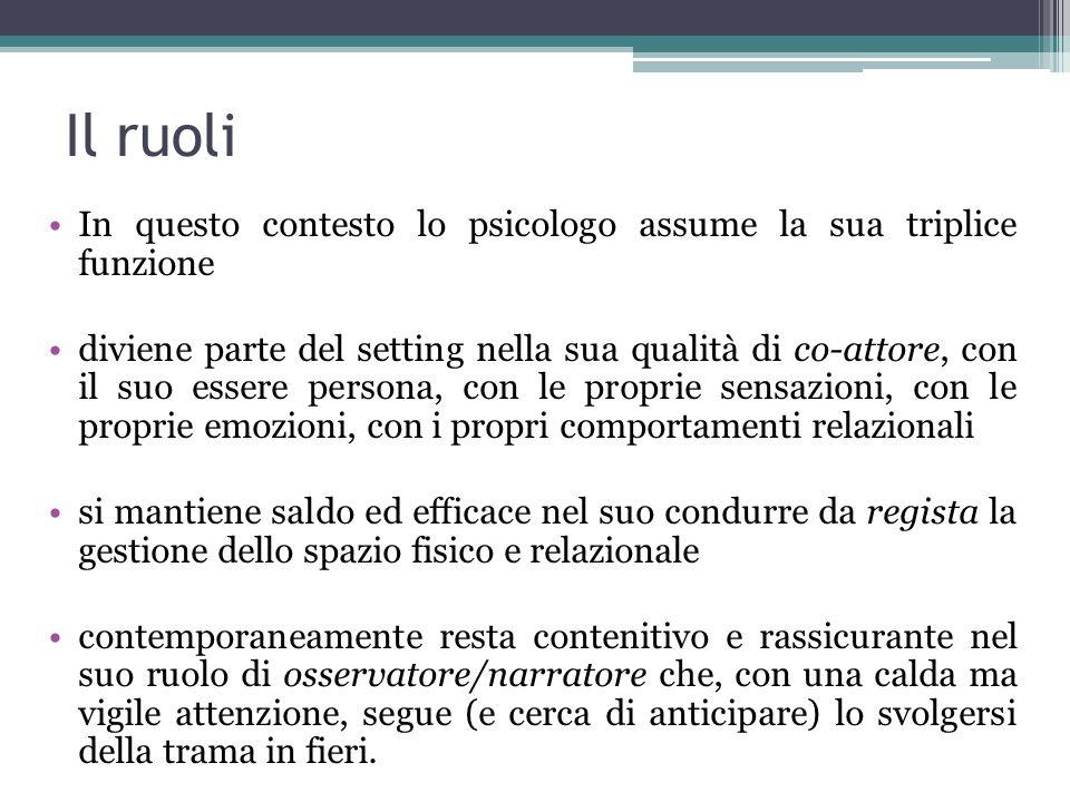 Il ruoli In questo contesto lo psicologo assume la sua triplice funzione.