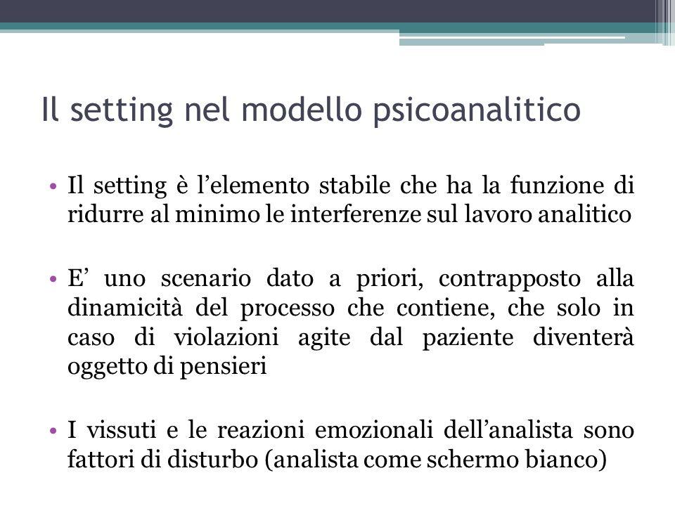 Il setting nel modello psicoanalitico