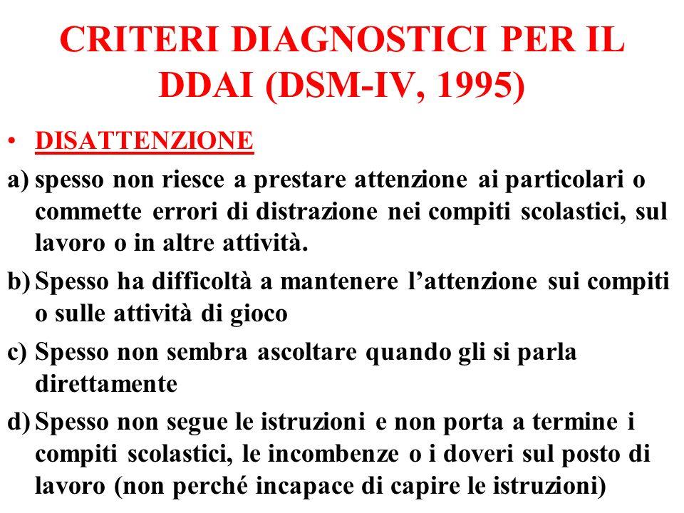 CRITERI DIAGNOSTICI PER IL DDAI (DSM-IV, 1995)