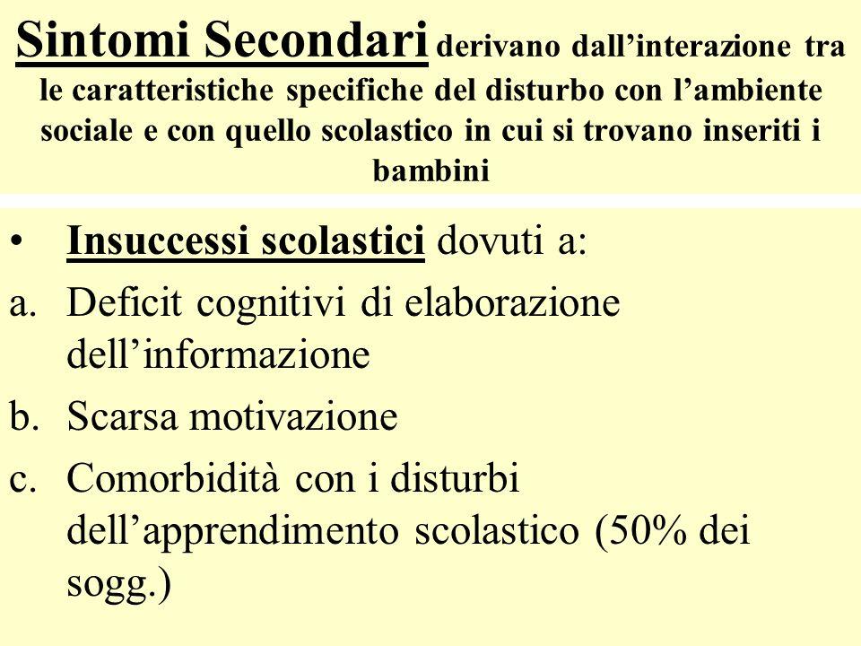 Sintomi Secondari derivano dall'interazione tra le caratteristiche specifiche del disturbo con l'ambiente sociale e con quello scolastico in cui si trovano inseriti i bambini