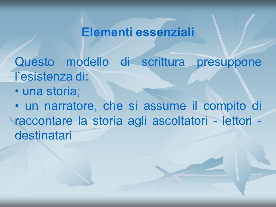 Elementi essenziali Questo modello di scrittura presuppone l'esistenza di: • una storia;