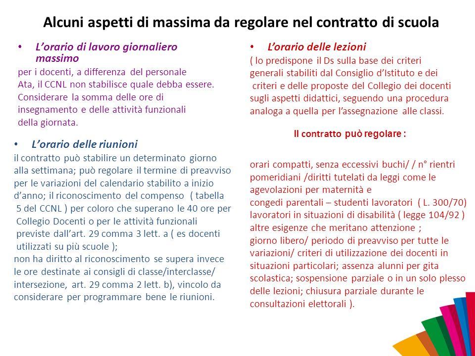 Alcuni aspetti di massima da regolare nel contratto di scuola