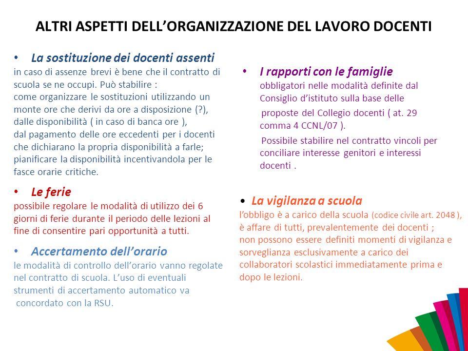 ALTRI ASPETTI DELL'ORGANIZZAZIONE DEL LAVORO DOCENTI