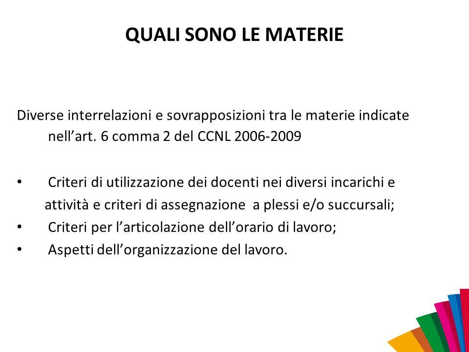 QUALI SONO LE MATERIE Diverse interrelazioni e sovrapposizioni tra le materie indicate nell'art. 6 comma 2 del CCNL 2006-2009.