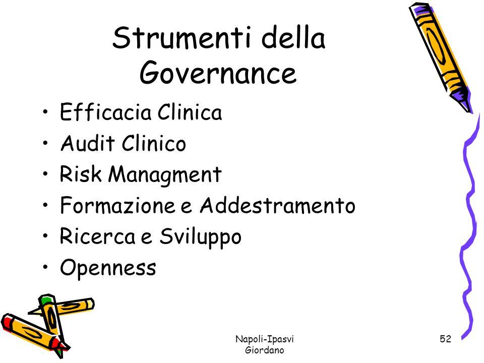 Strumenti della Governance