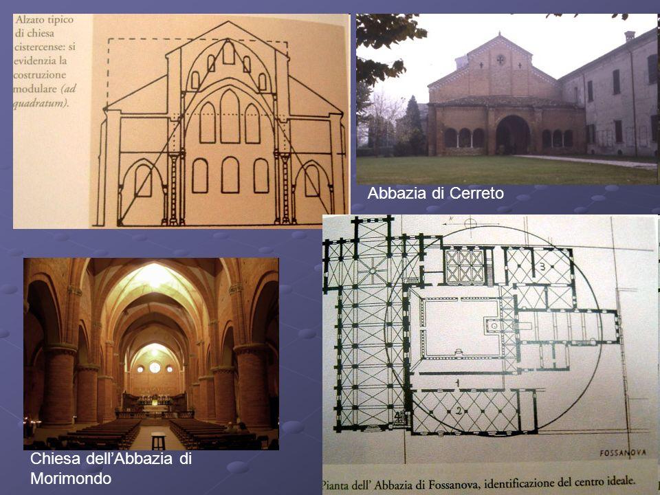 Abbazia di Cerreto Chiesa dell'Abbazia di Morimondo