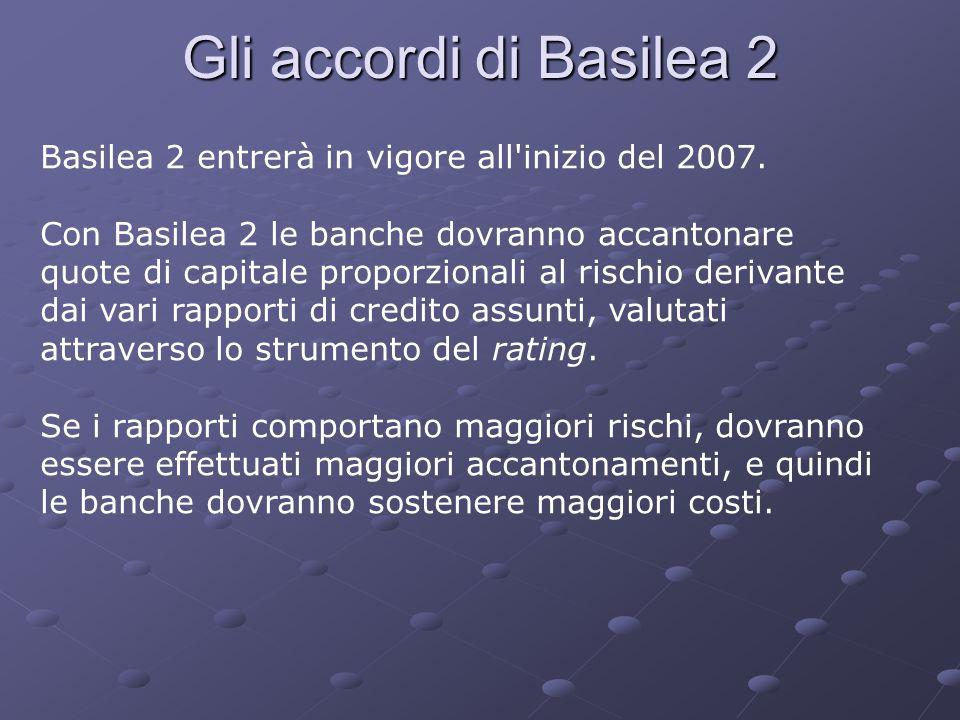 Gli accordi di Basilea 2 Basilea 2 entrerà in vigore all inizio del 2007.
