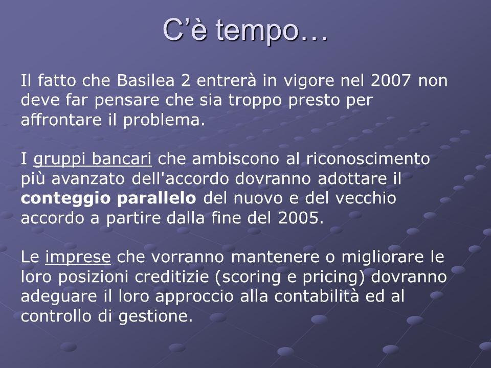 C'è tempo… Il fatto che Basilea 2 entrerà in vigore nel 2007 non deve far pensare che sia troppo presto per affrontare il problema.