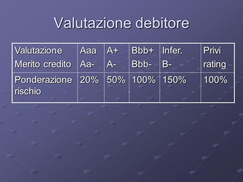 Valutazione debitore Valutazione Merito credito Aaa Aa- A+ A- Bbb+