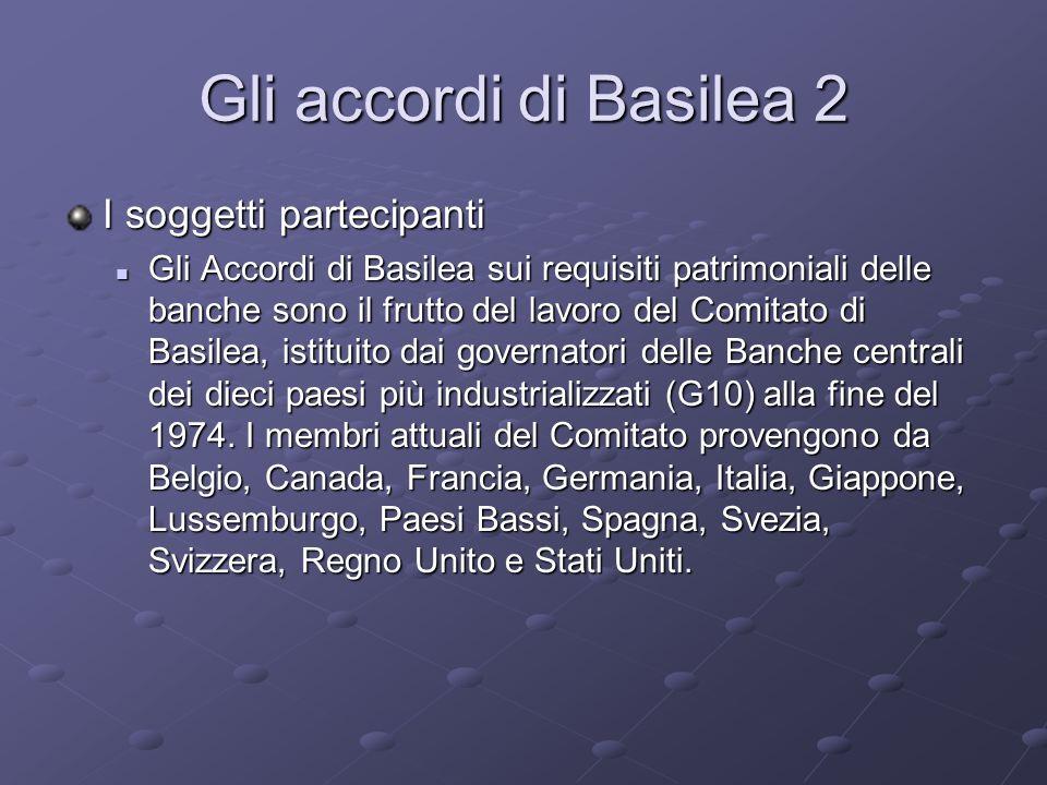Gli accordi di Basilea 2 I soggetti partecipanti