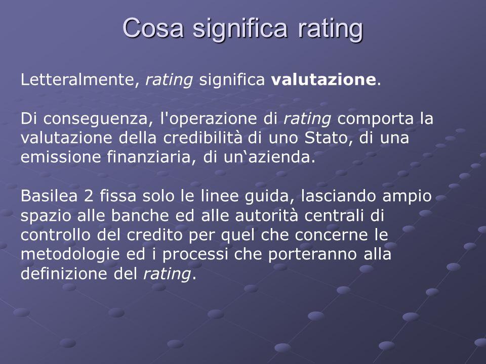 Cosa significa rating Letteralmente, rating significa valutazione.