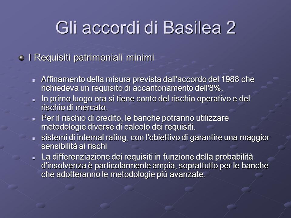 Gli accordi di Basilea 2 I Requisiti patrimoniali minimi