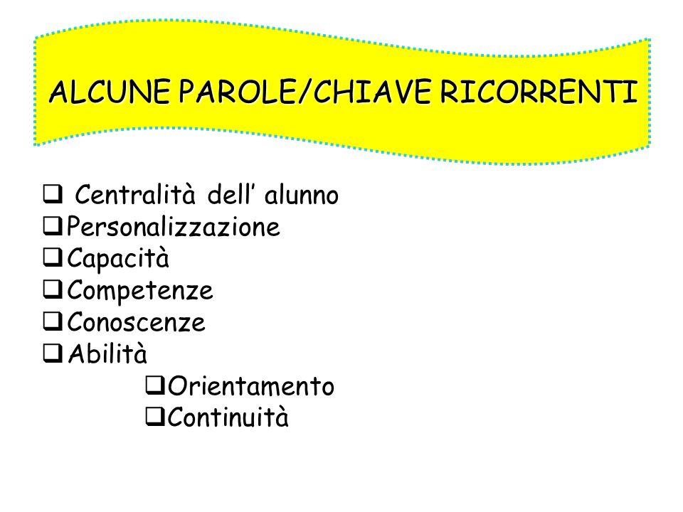 ALCUNE PAROLE/CHIAVE RICORRENTI