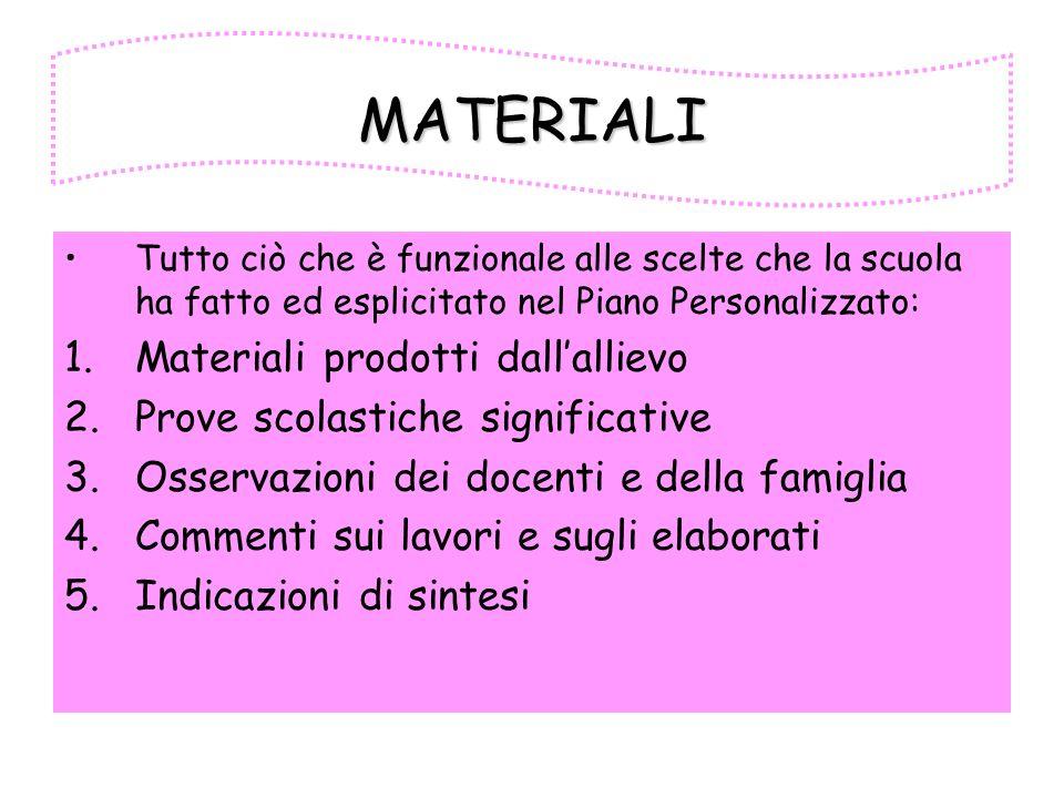 MATERIALI Materiali prodotti dall'allievo