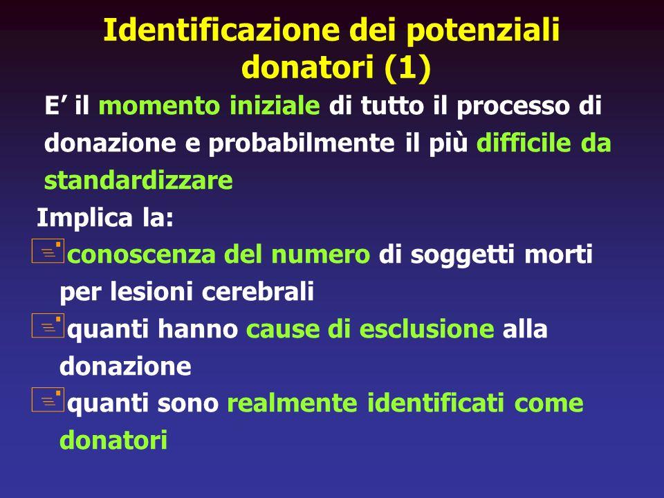 Identificazione dei potenziali donatori (1)