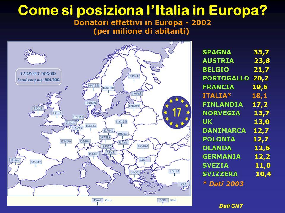 Come si posiziona l'Italia in Europa