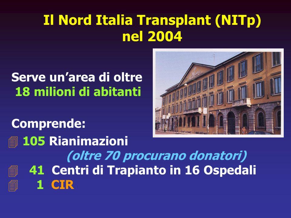 Il Nord Italia Transplant (NITp)