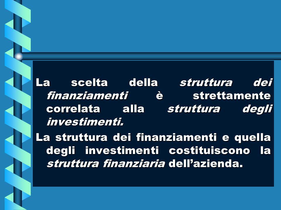 La scelta della struttura dei finanziamenti è strettamente correlata alla struttura degli investimenti.