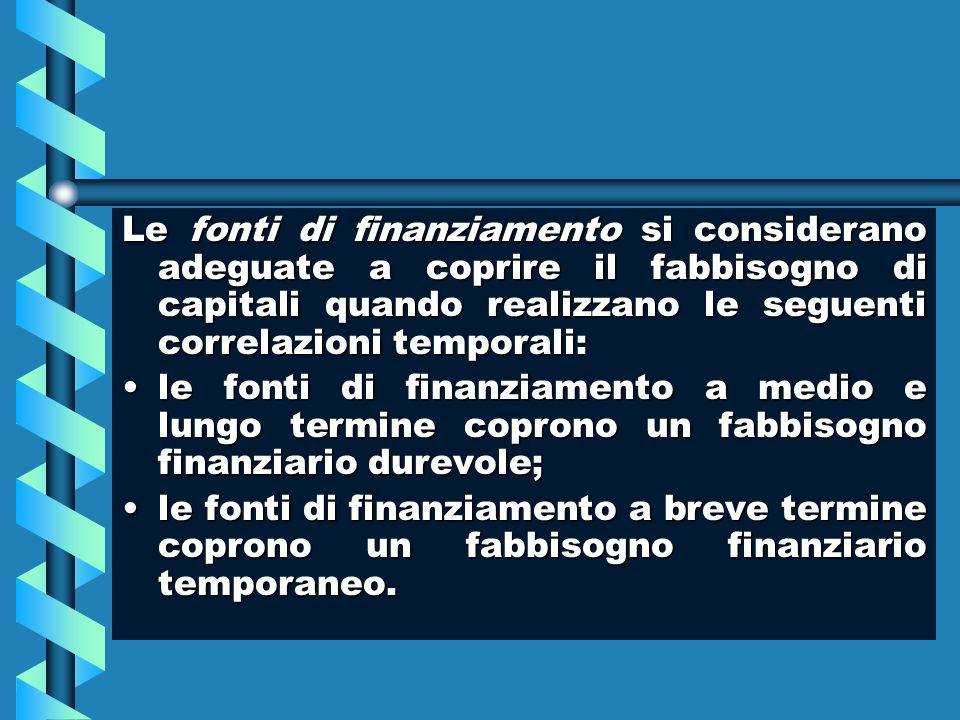 Le fonti di finanziamento si considerano adeguate a coprire il fabbisogno di capitali quando realizzano le seguenti correlazioni temporali: