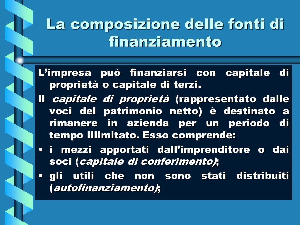 La composizione delle fonti di finanziamento