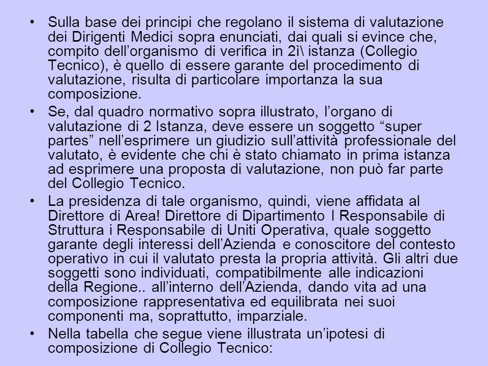 Sulla base dei principi che regolano il sistema di valutazione dei Dirigenti Medici sopra enunciati, dai quali si evince che, compito dell'organismo di verifica in 2ì\ istanza (Collegio Tecnico), è quello di essere garante del procedimento di valutazione, risulta di particolare importanza la sua composizione.