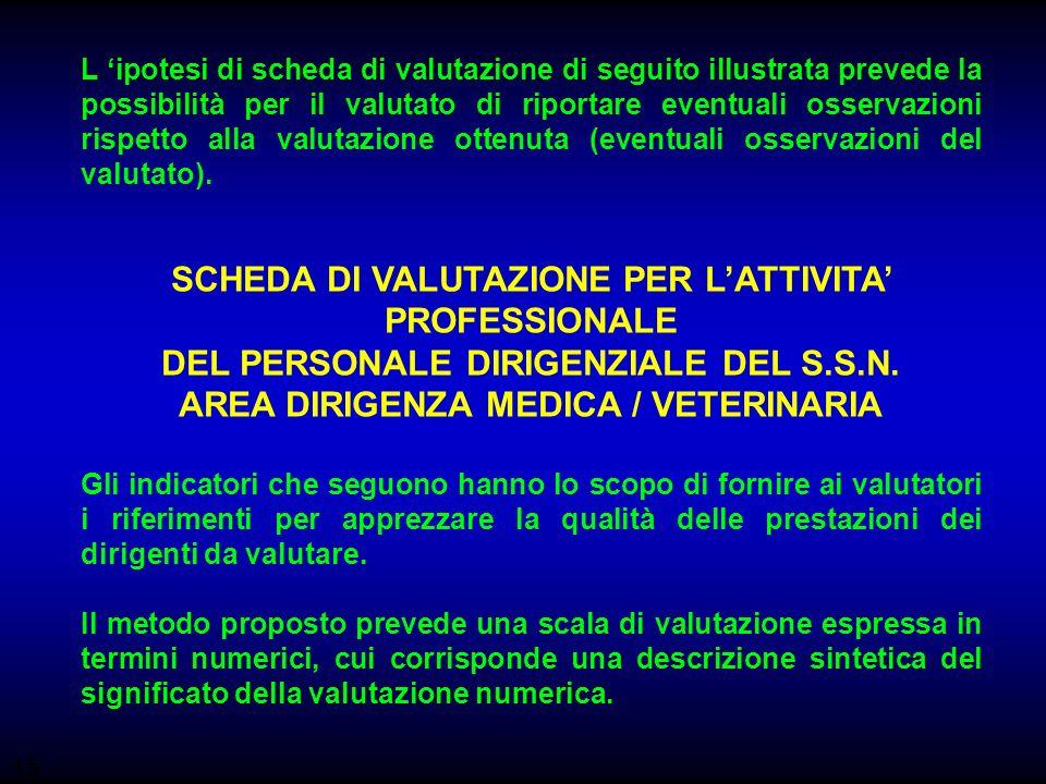 SCHEDA DI VALUTAZIONE PER L'ATTIVITA' PROFESSIONALE