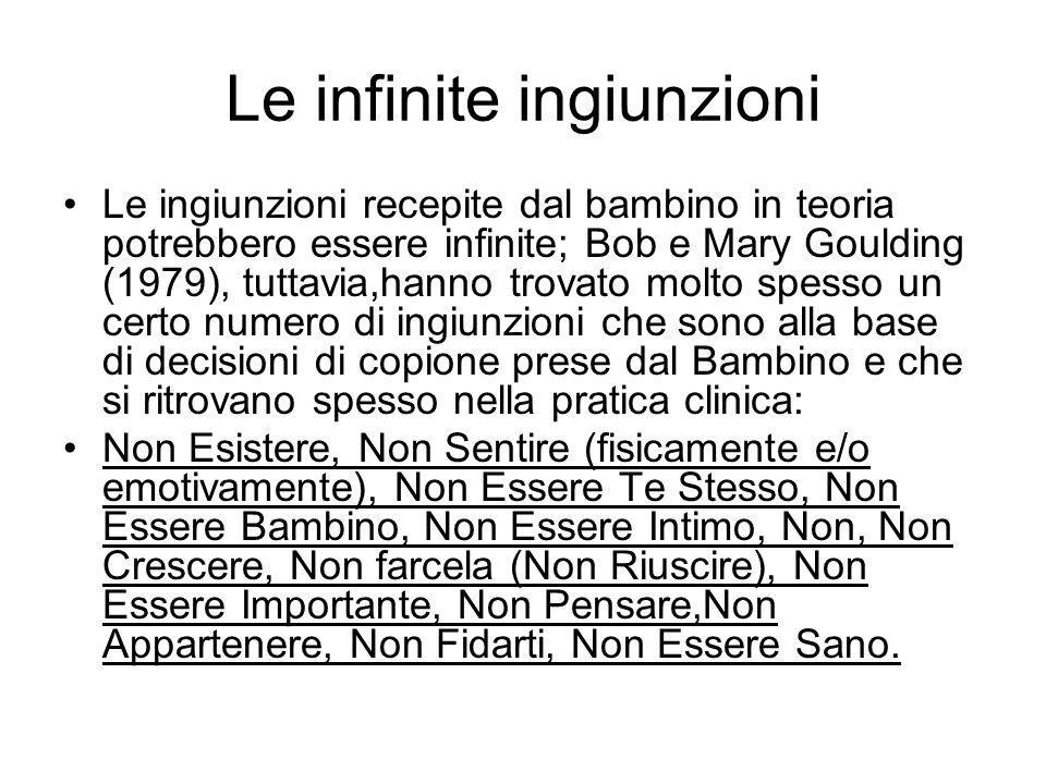 Le infinite ingiunzioni