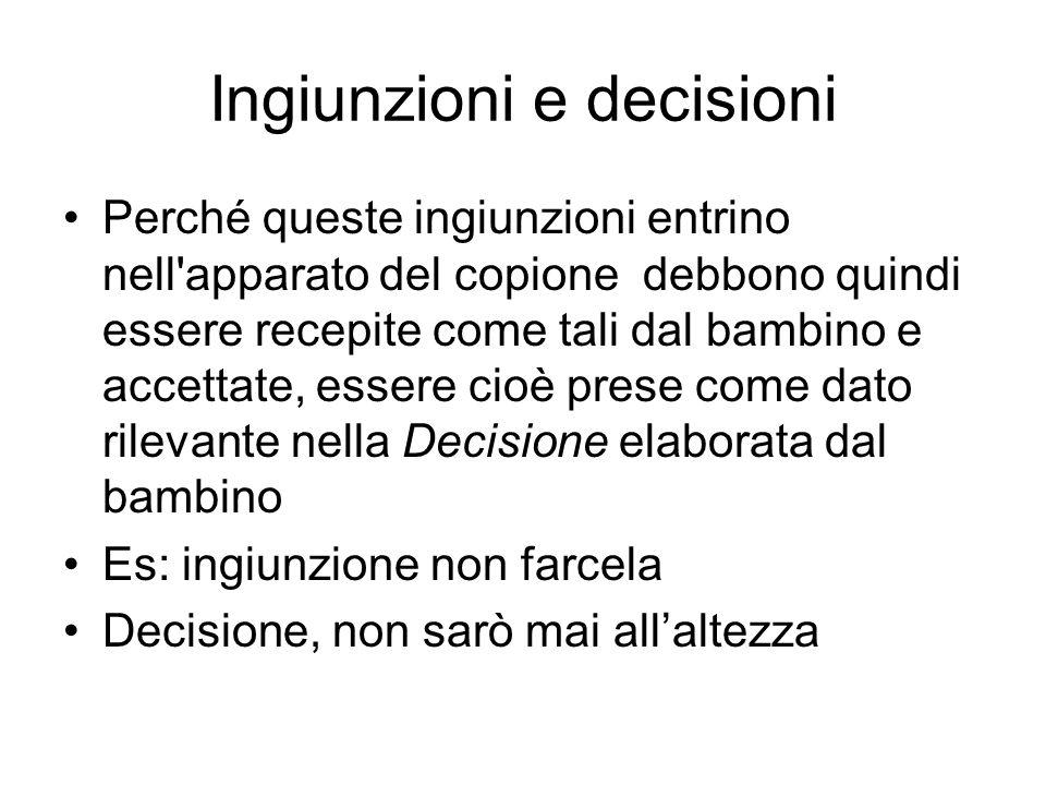 Ingiunzioni e decisioni