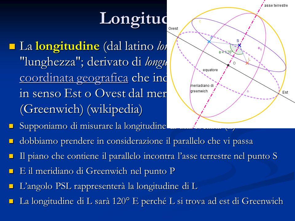 Longitudine