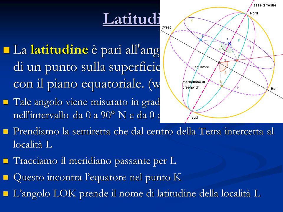 Latitudine La latitudine è pari all angolo che la verticale di un punto sulla superficie della Terra forma con il piano equatoriale. (wikipedia)