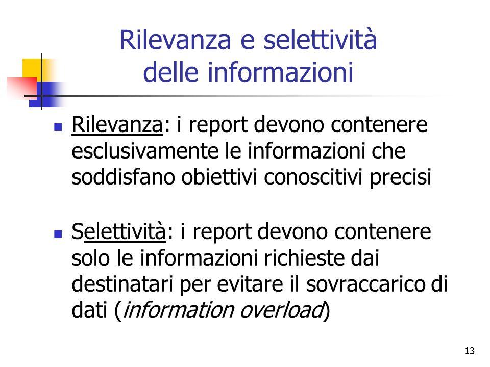Rilevanza e selettività delle informazioni