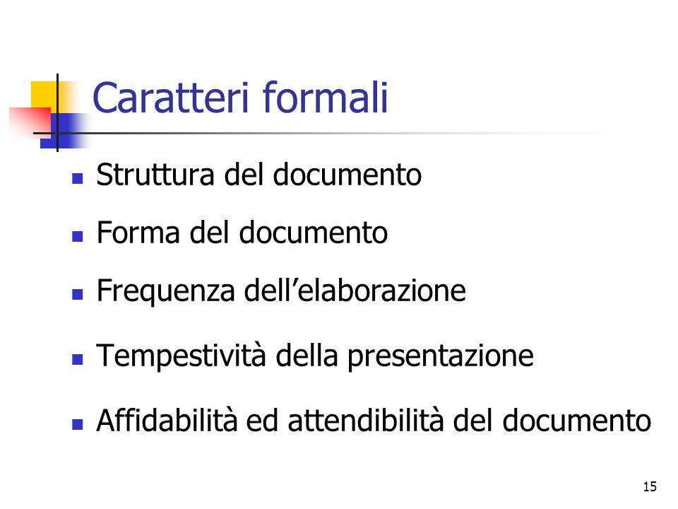 Caratteri formali Struttura del documento Forma del documento