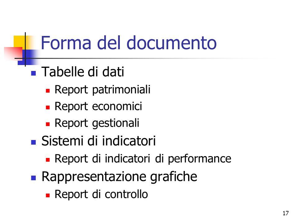 Forma del documento Tabelle di dati Sistemi di indicatori