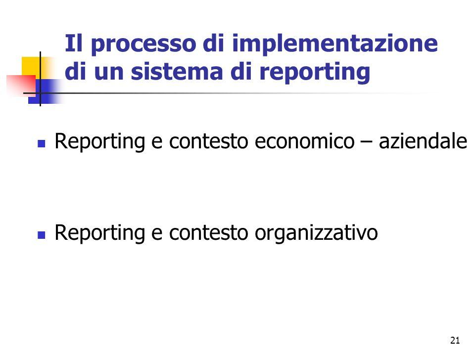 Il processo di implementazione di un sistema di reporting
