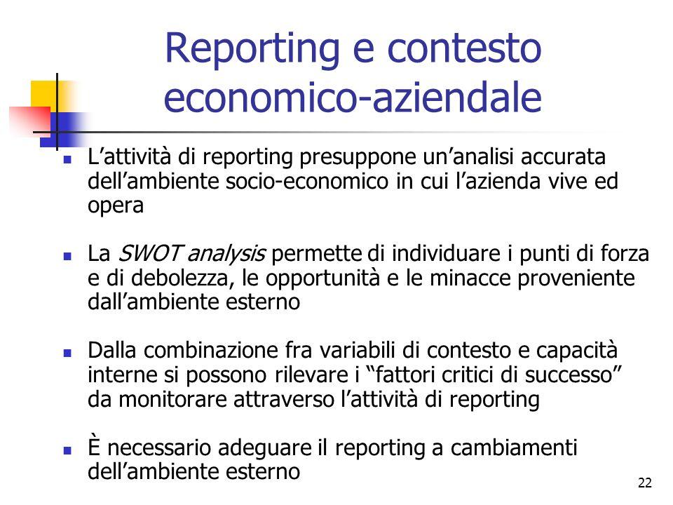 Reporting e contesto economico-aziendale