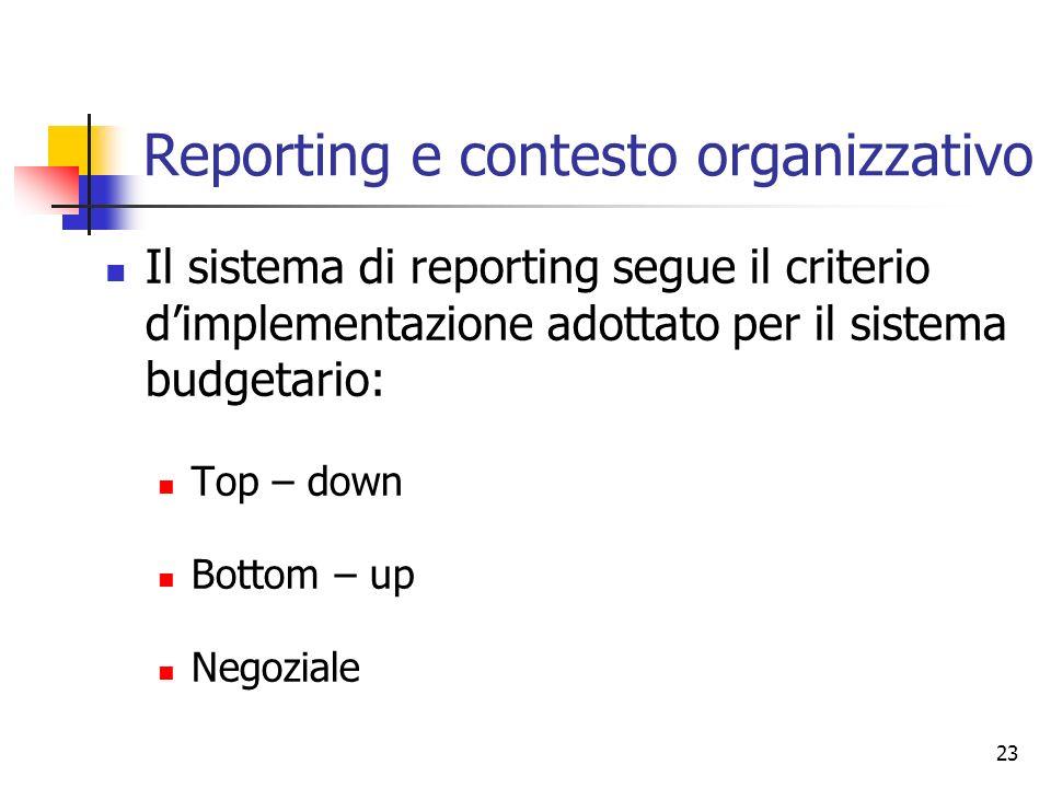 Reporting e contesto organizzativo