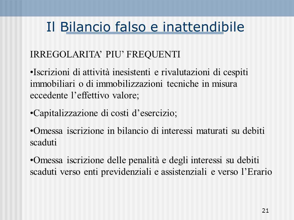 Il Bilancio falso e inattendibile