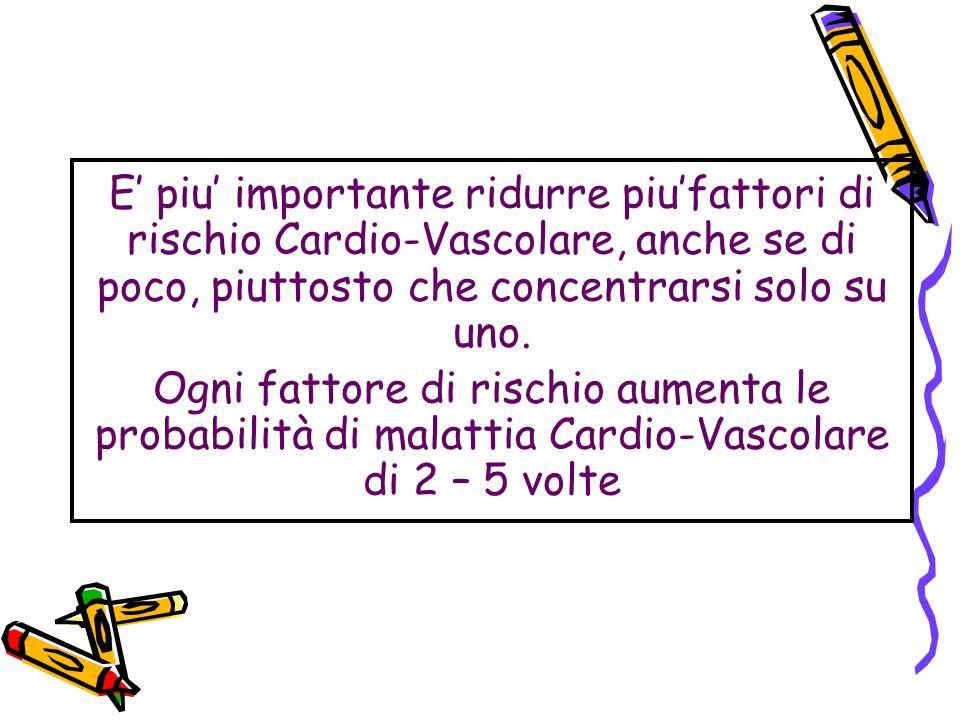 E' piu' importante ridurre piu'fattori di rischio Cardio-Vascolare, anche se di poco, piuttosto che concentrarsi solo su uno.