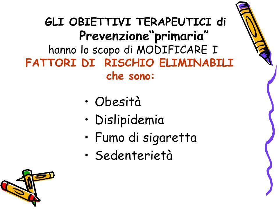 Obesità Dislipidemia Fumo di sigaretta Sedenterietà