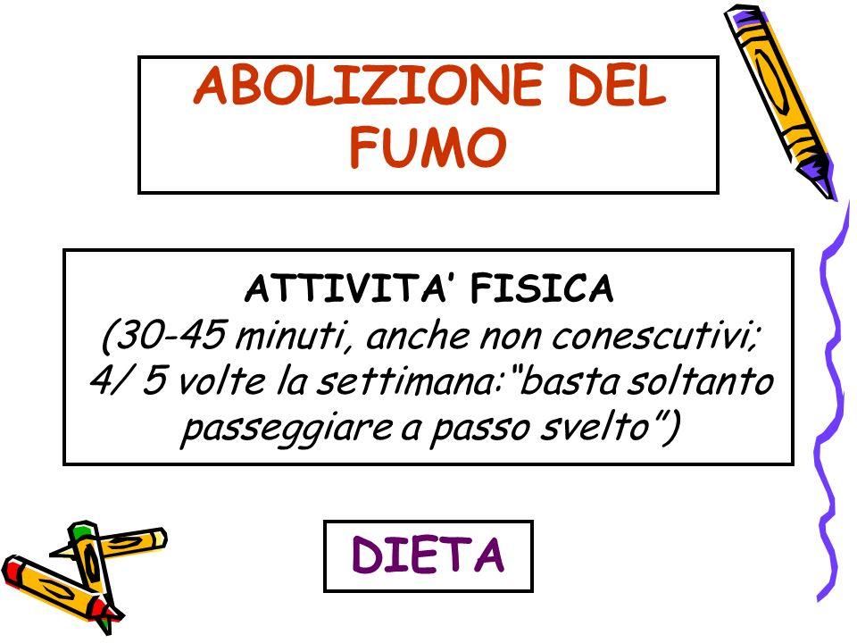 ABOLIZIONE DEL FUMO DIETA