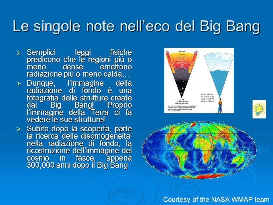 Le singole note nell'eco del Big Bang
