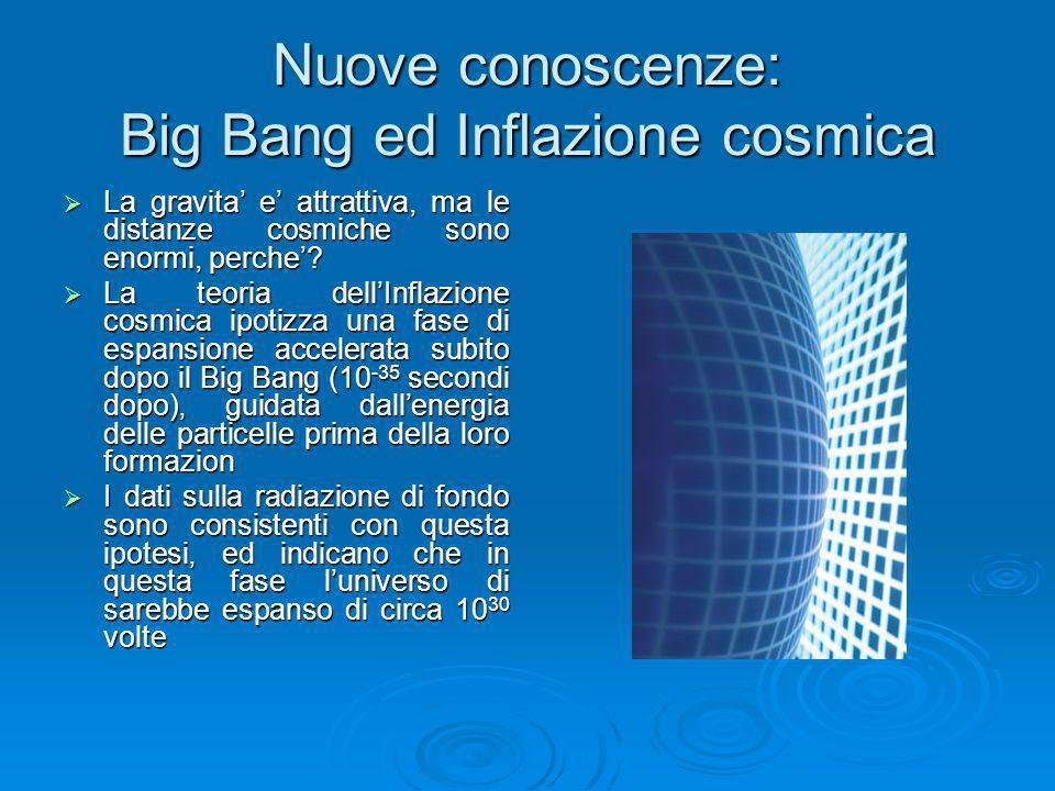 Nuove conoscenze: Big Bang ed Inflazione cosmica