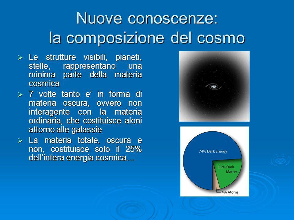 Nuove conoscenze: la composizione del cosmo