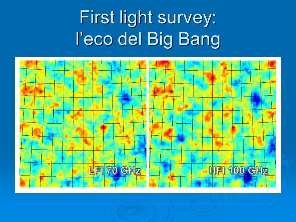 First light survey: l'eco del Big Bang