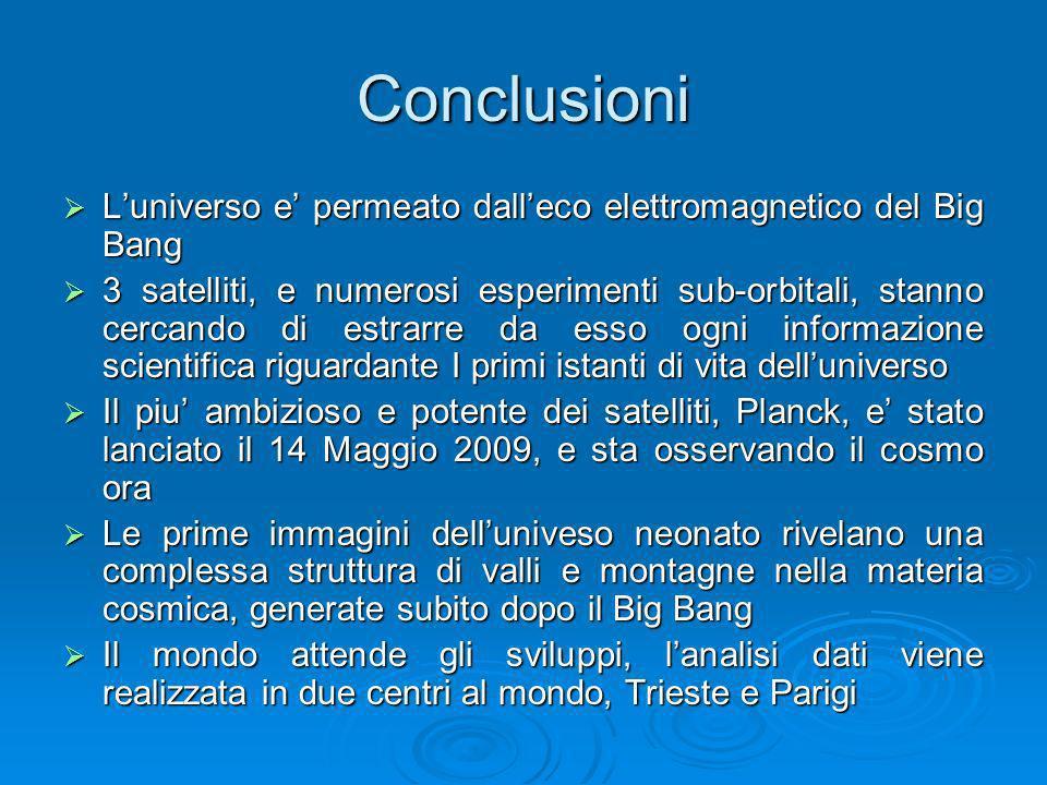 Conclusioni L'universo e' permeato dall'eco elettromagnetico del Big Bang.
