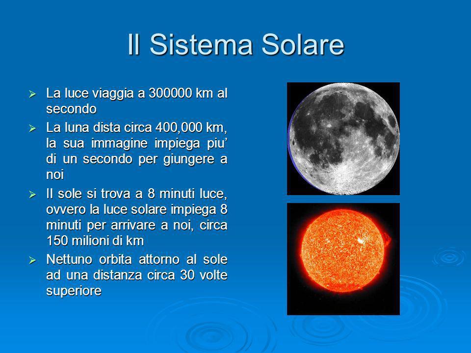 Il Sistema Solare La luce viaggia a 300000 km al secondo